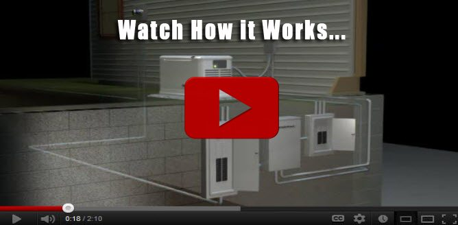 New - Generac Generator Transfer Panel Wiring | bunda-daffa.com